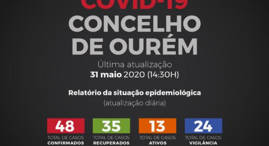 Relatório da Situação Epidemiológica de Covid-19 | 31 de maio